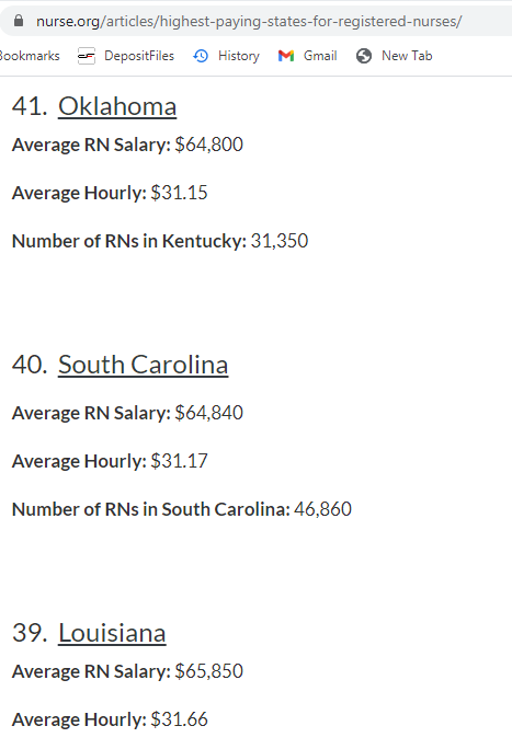 RN annual income